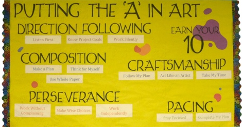 "My ""Putting the 'A' in Art"" display helps students understand ways to think about their work and reflect upon their practice."